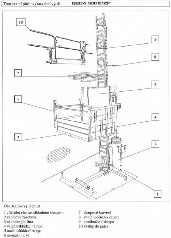Stavební výtahy GEDA 500